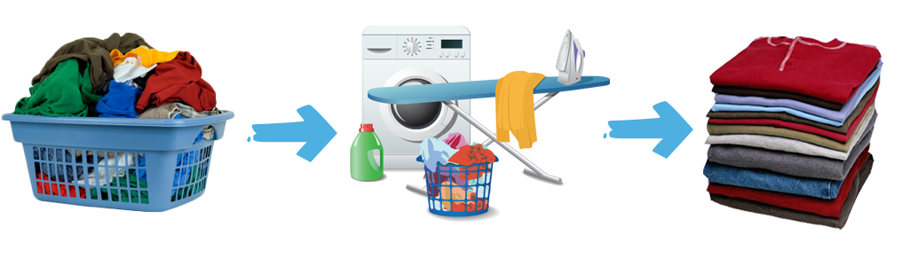 laundry-home-page